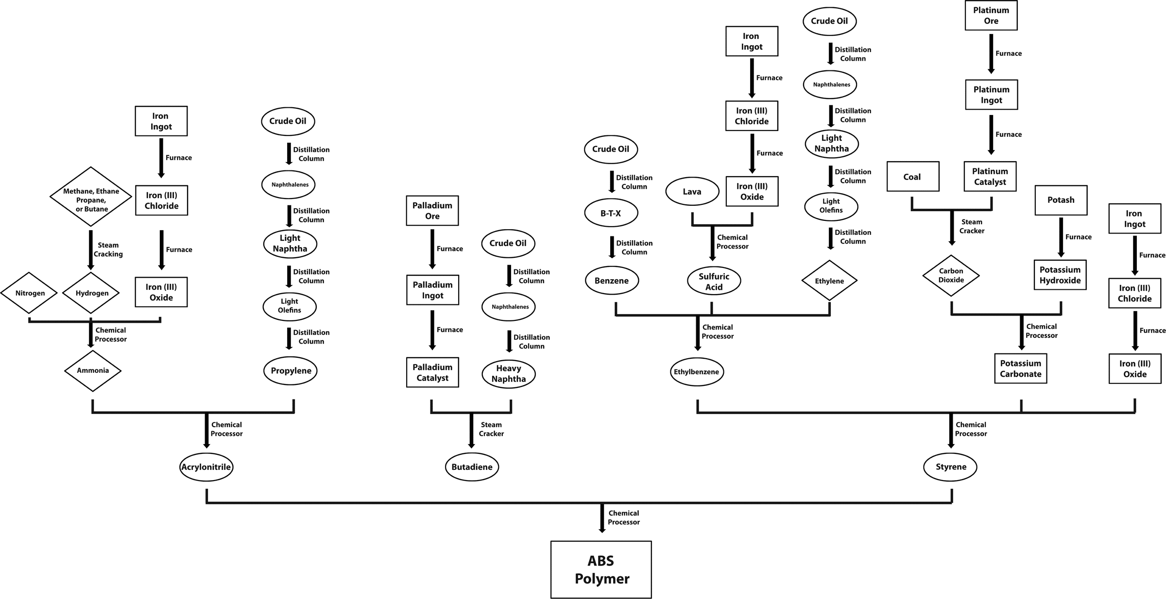 Tech Tree ABS.png